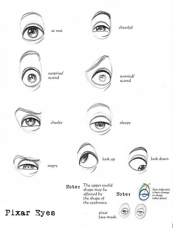 "Pixar Eyes Reference by ~Suu999 on deviantart -- ""I sketched some Pixar eyes to show how squashy-stretchy eyes work. Enjoy! ^_^ ""  #eyes #drawings #theeyes"