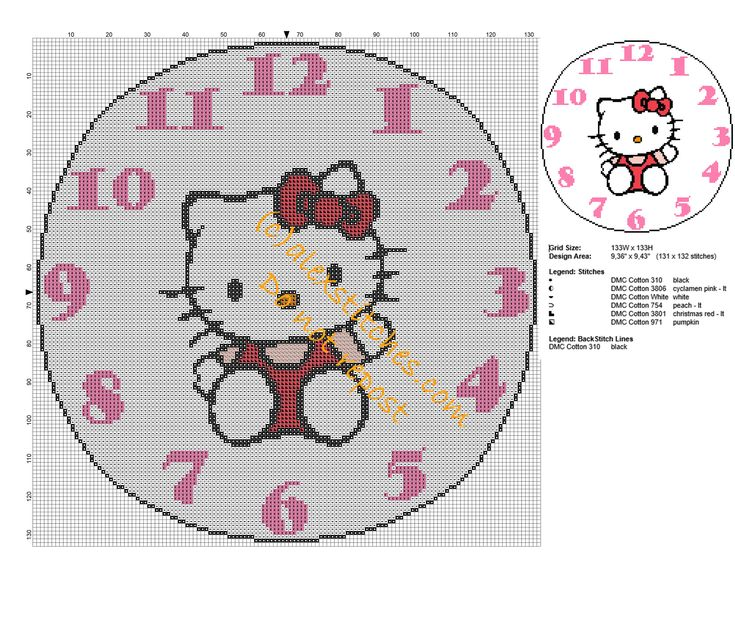 Clock for children's bedroom with Hello Kitty free cross stitch pattern
