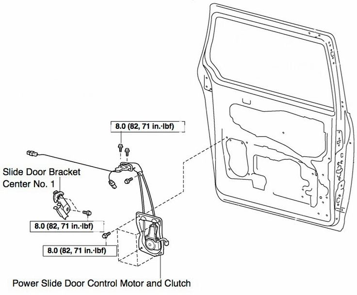 How To Replace The Power Sliding Door Cables On A 2004 2007 Toyota Sienna Xle John Fixes Stuff Toyota Sienna Toyota Home Repair