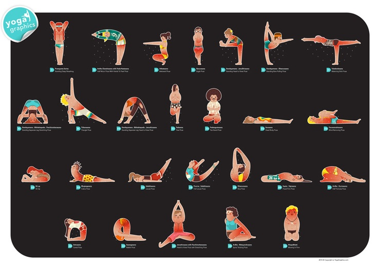 Bikram Yoga is good for my mind, body, and soul (love the illustrations here)