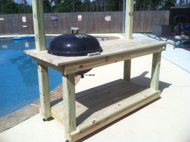 how to work grill station