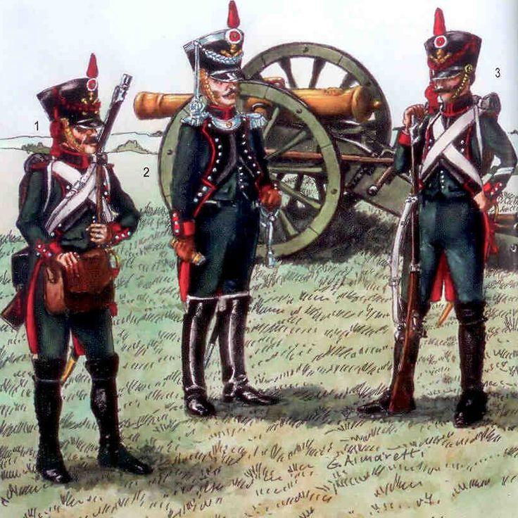 Artillery of the Royal Italian Guard 1805-14   Napoleonic ...