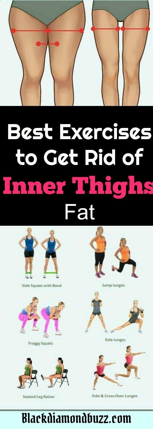 how to lose thigh fat without exercise fast