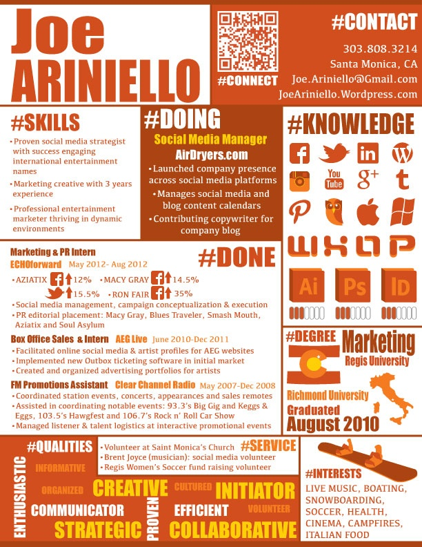 37 best Conceptual West 27th images on Pinterest Armchairs - brand strategist resume