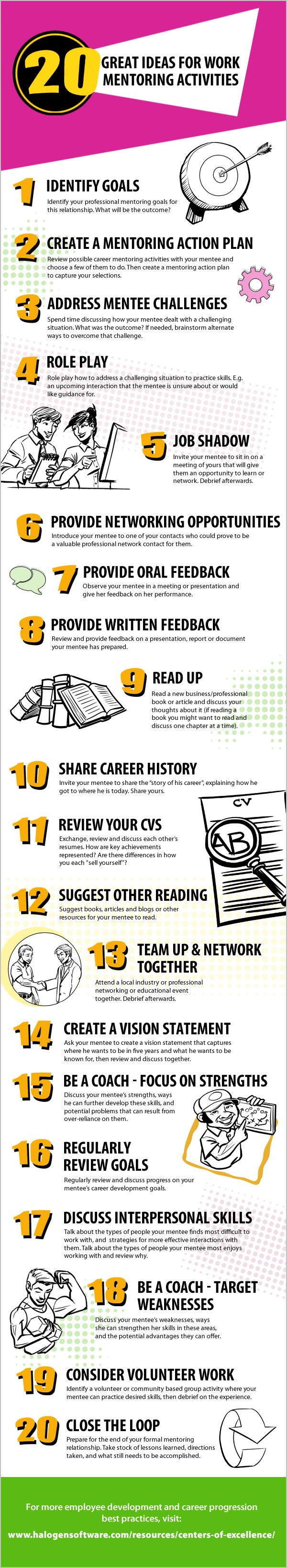 17 best images about infographics youth ministry a list of training and mentoring activities to help mentees achieve learning and career development goals some of these would be great to adapt for high