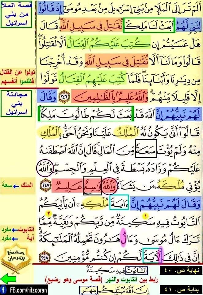 تثبيت حفظ سورة البقرة صفحة ٤٠ In 2021 Quran Verses Verses Quran