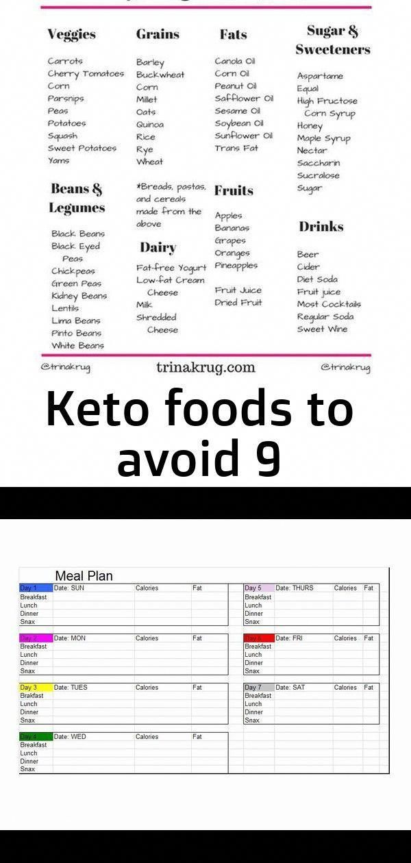 Keto Diet Cheat Sheet For Foods To Avoid Grab It Now Keto Diet Ketogenic Diet Keto Resources Www Trinakrug Com Resources Bodybuilding Meal Plan Templa
