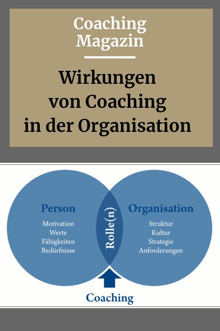 Wirkungen von Coaching in der Organisation