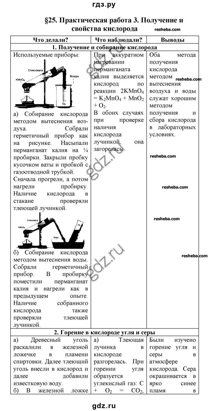 Решебник По Русскому Языку 2 Класс Дидактический Материал Комиссарова