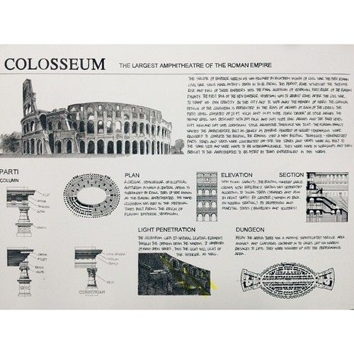 an analysis of the design of colosseum The grand design of the colosseum suggests extensive planning, perspective drawings, and other architectural aids, but none of these can be.