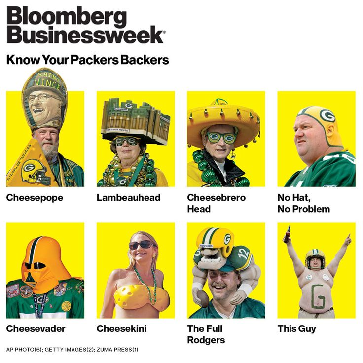 Know Your Packers Backers