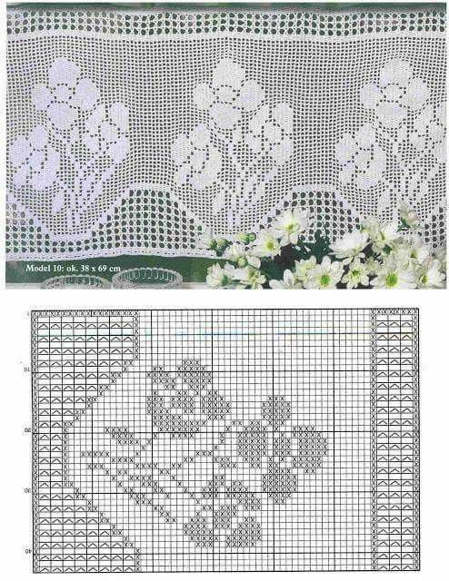 981 best visillos y cortinas a crochet images on Pinterest   Cómo ...