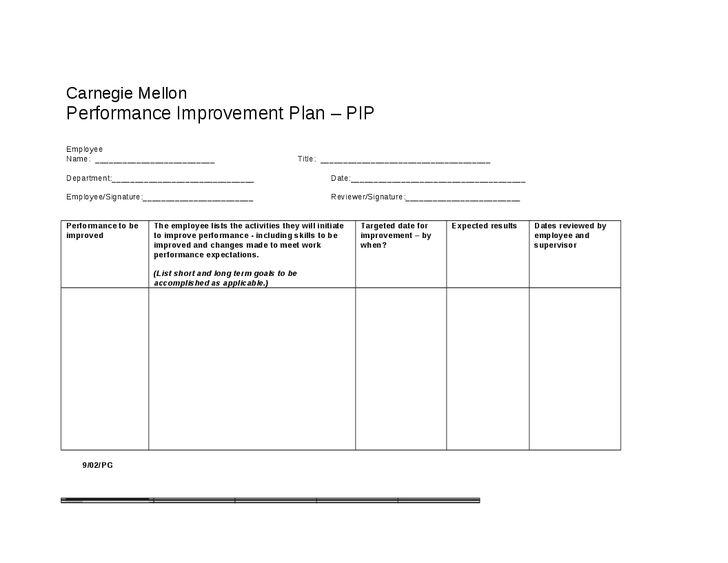 Performance Improvement Plan excel templates