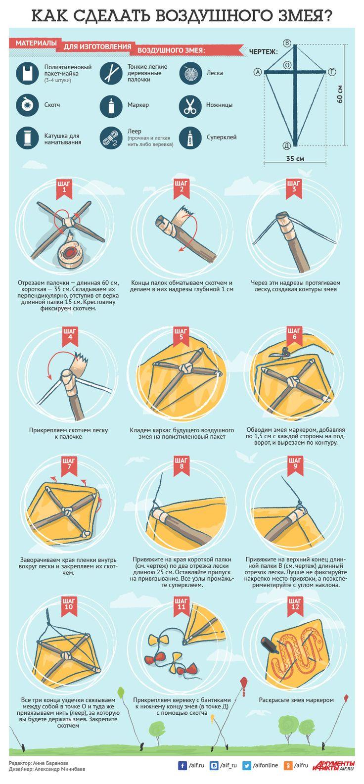 Самый простой способ сделать воздушного змея своими руками. Инфографика   Инфографика   Аргументы и Факты