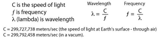 "To convert a frequency to wavelength, we divide the ""speed of light"" by the frequency. Conversely, to convert a wavelength to frequency, we divide the ""speed of light"" by the wavelength.  To convert the middle audio octave to light (wavelength) we must first raise the note (frequency) forty octaves (frequency times 2, forty times).  Example: To convert middle A (440 Hz)to its corresponding wavelength in the visible spectrum...."