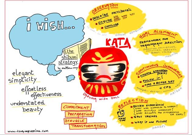 Google Image Result for http://matthewemay.com/wp-content/uploads/2011/01/shibumivissum.jpg