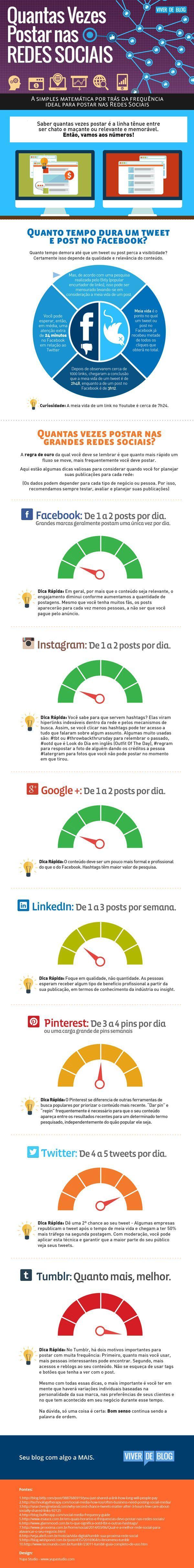 Quantas vezes postar nas redes sociais?