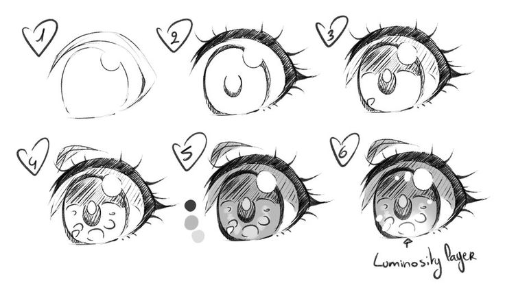 """I really like drawing """"manga"""" eyes. As you can see it's not that complicated, I used a textured brush but default brush works too This was made in paint tool sai. Don't forget you have less than a ..."""
