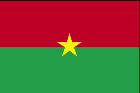 Country Flags: Burkina Faso Flag