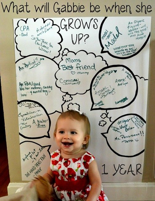 We Heart Parties: Party Information - Gabbie's First Birthday?PartyImageID=ba7e29f2-c883-4ad5-8c9f-bfce1396ade6