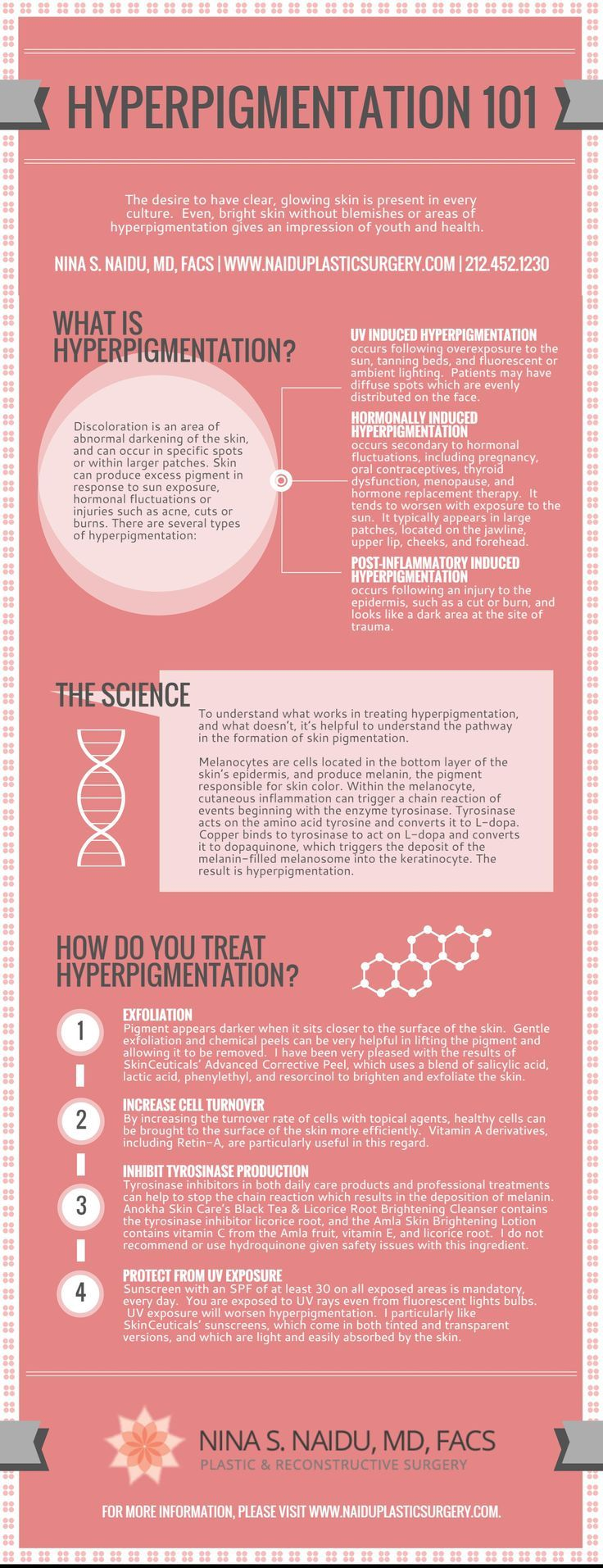 Learn about hyperpigmentation, one of the main causes of the darkening of your skin.  Skin whitening can happen by preventing this! Learn about products that can help with skin brightening by following Skincarisma as we will be posting in-depth guides and infographics.