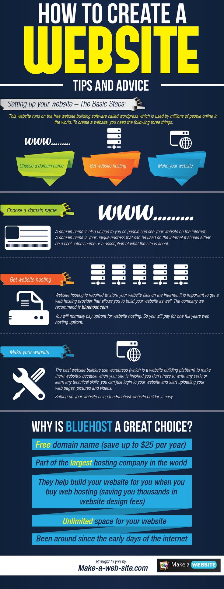 #Business #Infographics - How To Create A Website: Tips And Advice #Infografia
