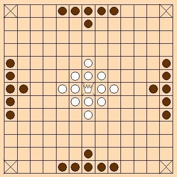 Details & rules for Hnefatafl.