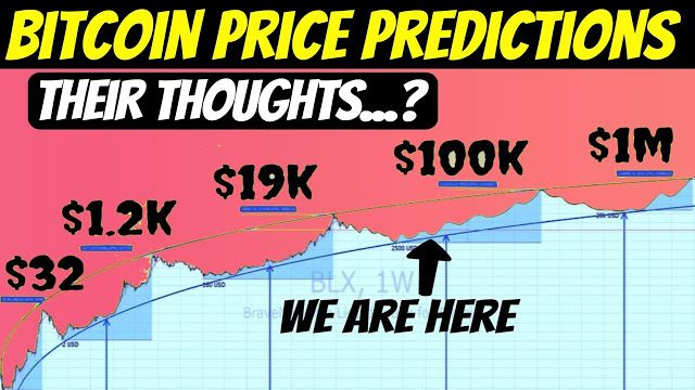 Top Experts Make Bitcoin Price Predictions By The End Of 2020 And Beyond Bitcoin Price Bitcoin Predictions