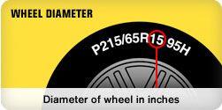 Understanding Tire Size