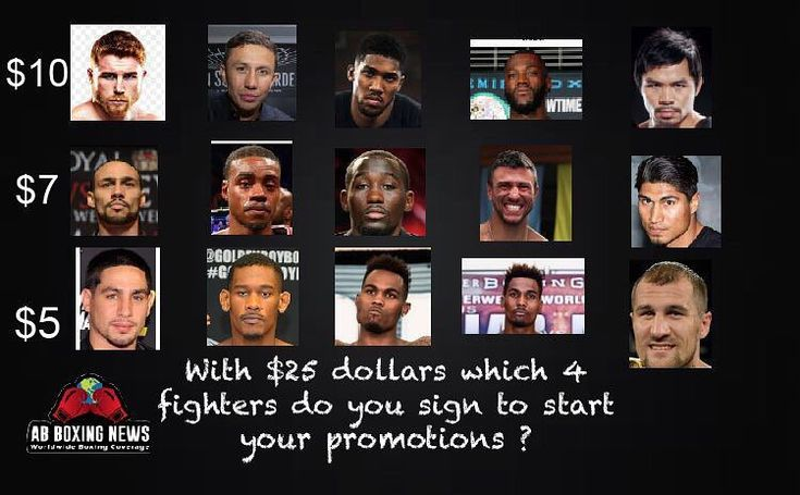 This should be a good one ! Which 4 fighters do you pick and why to start your promotions ? #canelo #GGG #anthonyjoshua #deontaywilder #mannypacquiao #keiththurman #errolspencejr #terrencecrawford #vasyllomachenko #mikeygarcia #dannygarcia #danieljacobs #jermallcharlo #jarmallcharlo #sergeykovalev #boxingtraining #boxeomexicano #boxeoprofesional #boxingfan #boxingday #boxing4life #boxinghype #boxingweek #boxinghead #hbo #showtime #espn