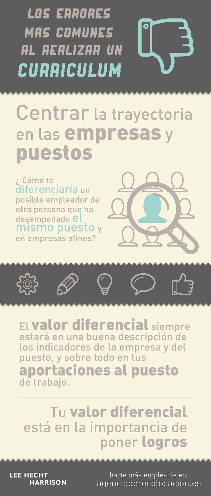 122 best Tips para egresados images on Pinterest | Personal ...