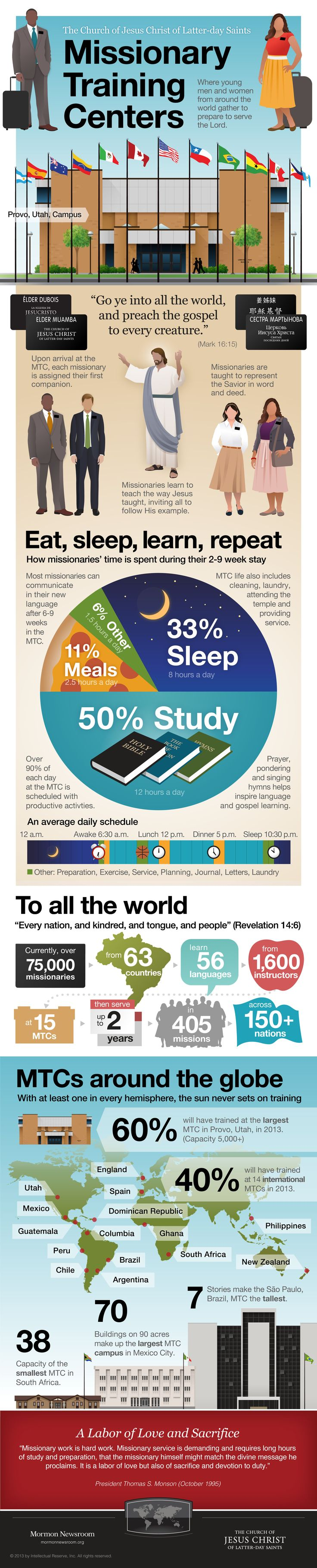 Top half looks cheesy and boring, but the bottom half and the numbers are pretty cool.  INFOGRAPHIC Preparation With Purpose: Life in a LDS/Mormon Missionary Training Center