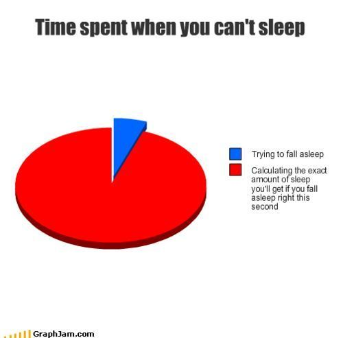 Yep...: Laughing, My Life, Giggles, Can'T Sleep, So True, Night, Cant Sleep, Things, True Stories