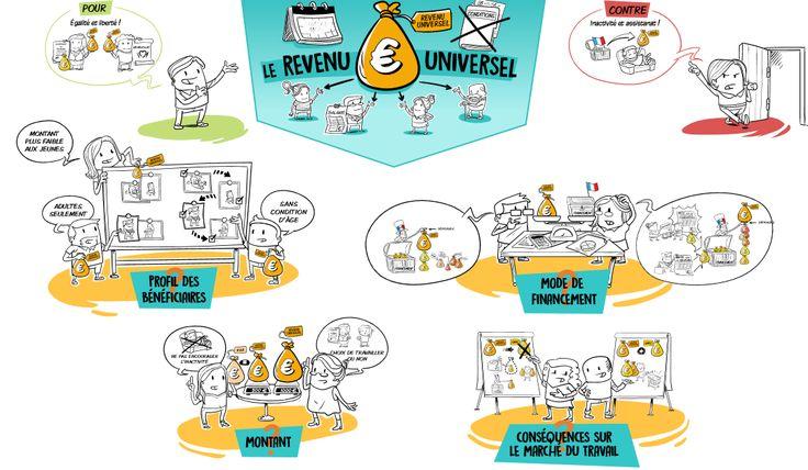 Parler du revenu universel