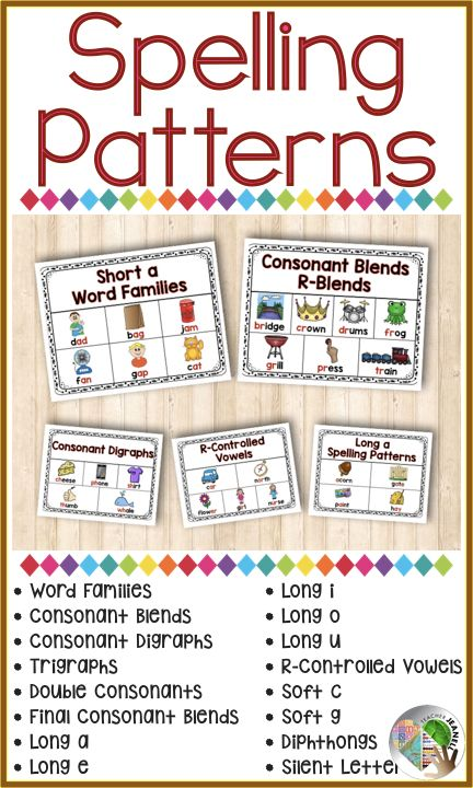 Spelling Pattern Posters - This colorful spelling pattern poster pack is a great way to introduce and reinforce spelling patterns.