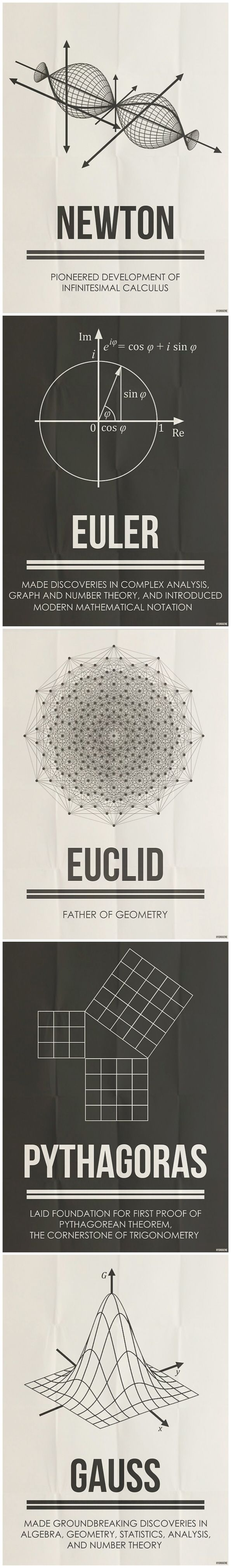 Mathematicians - Minimal Posters by Hydrogene