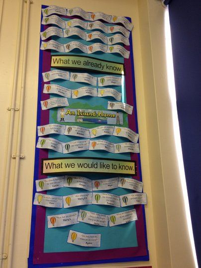 An Island Home Display, classroom Display, book, geography, similarities and differences, Island, Early Years (EYFS), KS1&KS2 Primary Teaching Resources