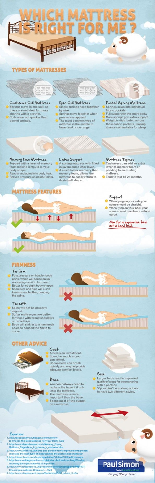 19 best mattresses images on pinterest mattresses infographic and