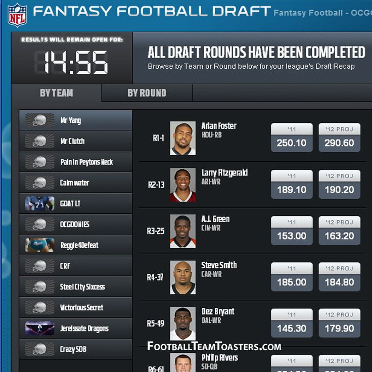 How do you leverage NFL fantasy football stats to make informed decisions? Here are strategies to use to gain bragging rights next December.
