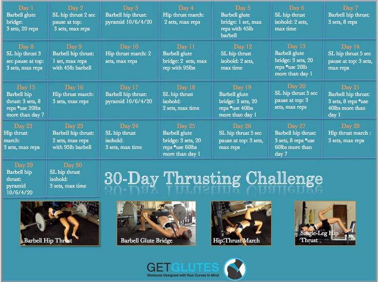 Hip Thrusting Challenge: It's intense and not for the ...