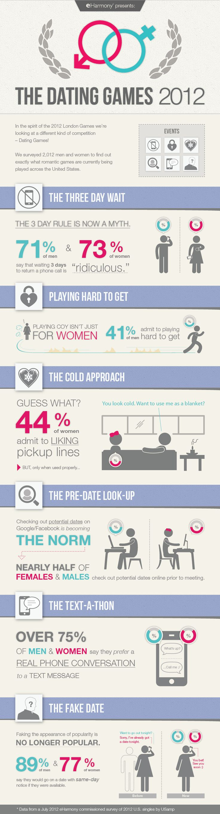 9 Common Senior Dating Mistakes