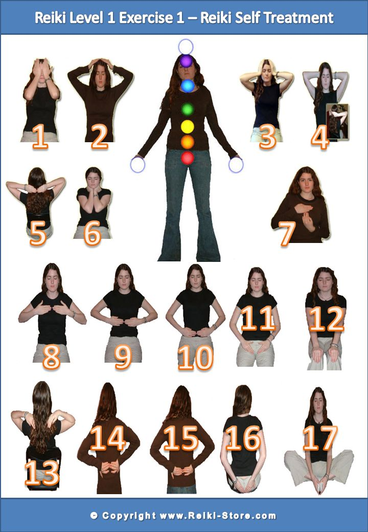 Reiki 1 Practice Infographic - Reiki Hand Positions for a Reiki Self Treatment from http://reiki-store.com