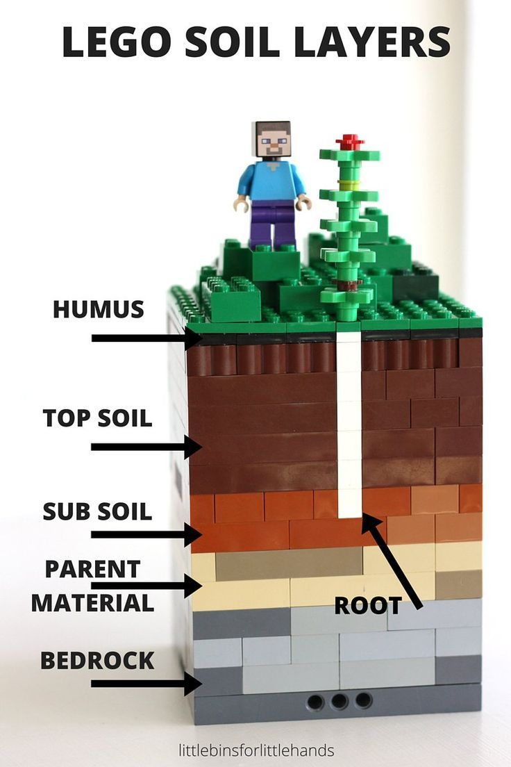 LEGO soil layers activity and layers of soil - such an awesome STEM/STEAM activity for an earth science lesson :)