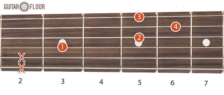 The D chord shape can be translated on the fretboard to obtain other major chords. For this type of chords only the first four strings are played. In this way you can play all major chords by moving on the following positions:   #D shape chords #guitar chords #intermediate chords
