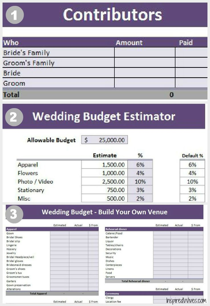 excel wedding budget