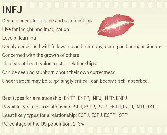 Infj relationship match