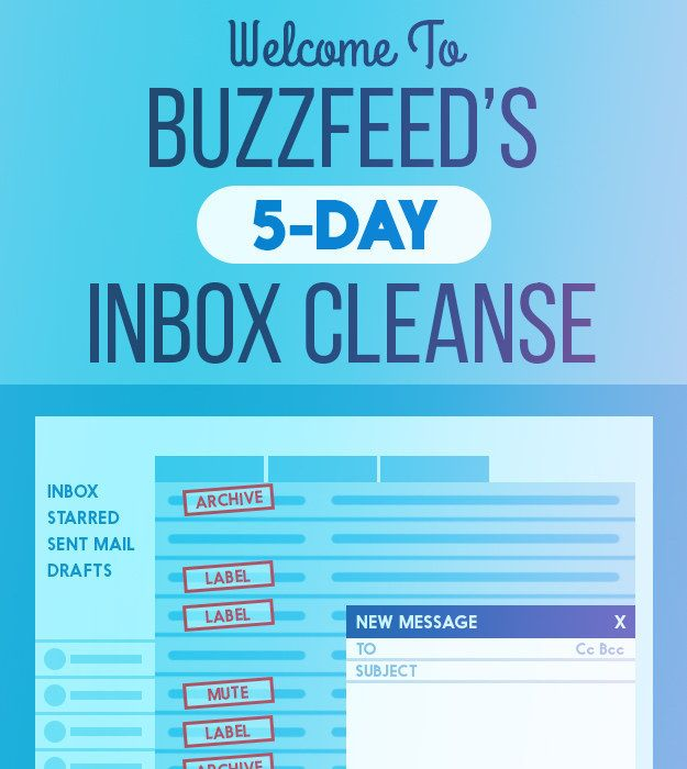 Take The BuzzFeed Five-Day Inbox Cleanse And Stop Hating Your Email