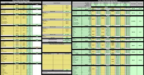 EOD Budget spreadsheet