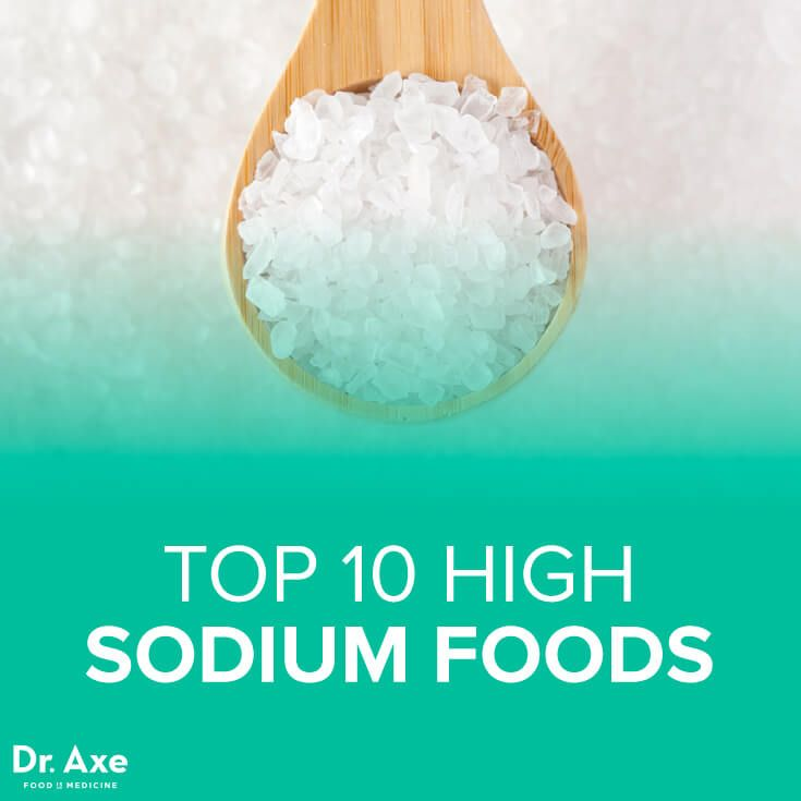 High Sodium Foods - Dr.Axe