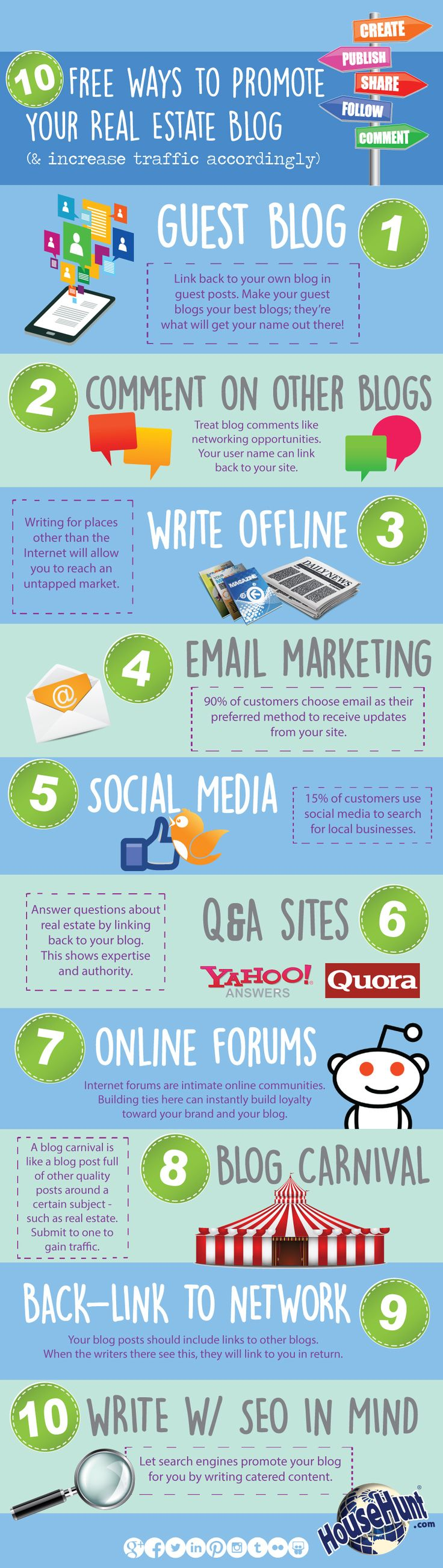 10 Free Ways to Promote Your Real Estate Blog [Infographic]